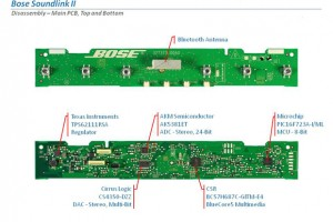 Bose Soundlink Bluetooth Mobile Speaker II - PCB