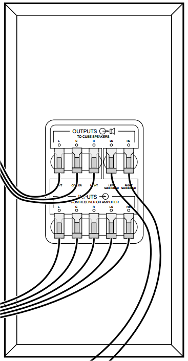 home theater 5 speaker wiring diagram