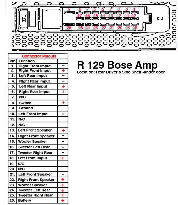 Bose-Mercedes-R129-Amplifier-Pinout Radio R Wiring Diagram on gm delco, ford expedition, ford mustang, ford f250, delco car, pontiac grand prix, ford explorer, bmw e36, delco electronics,